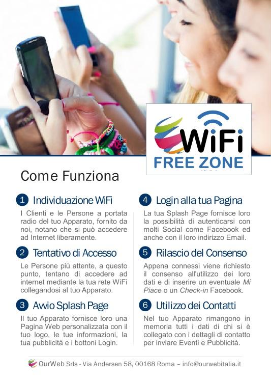 Ourweb Web Agency Volantino WiFi